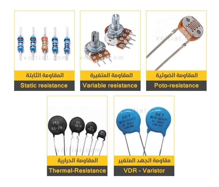 أنواع المقاومات الكهربائية فولتيات